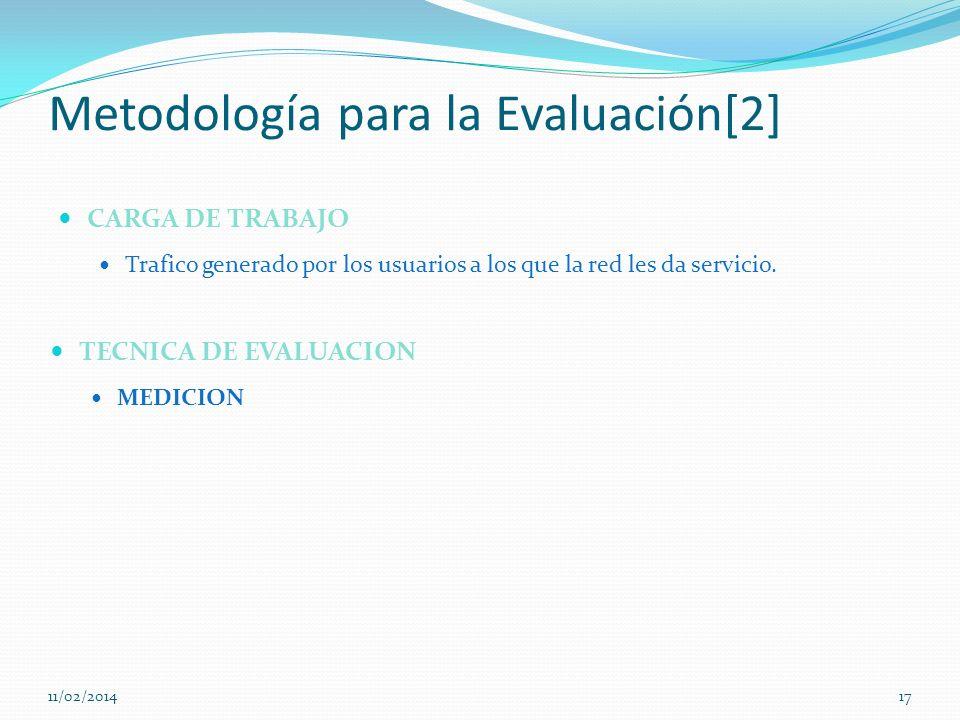 Metodología para la Evaluación[2]